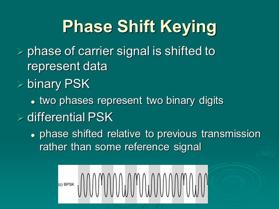 Phase Shift Keying phase of carrier signal is shifted to represent data. binary PSK. two phases represent two binary digits.