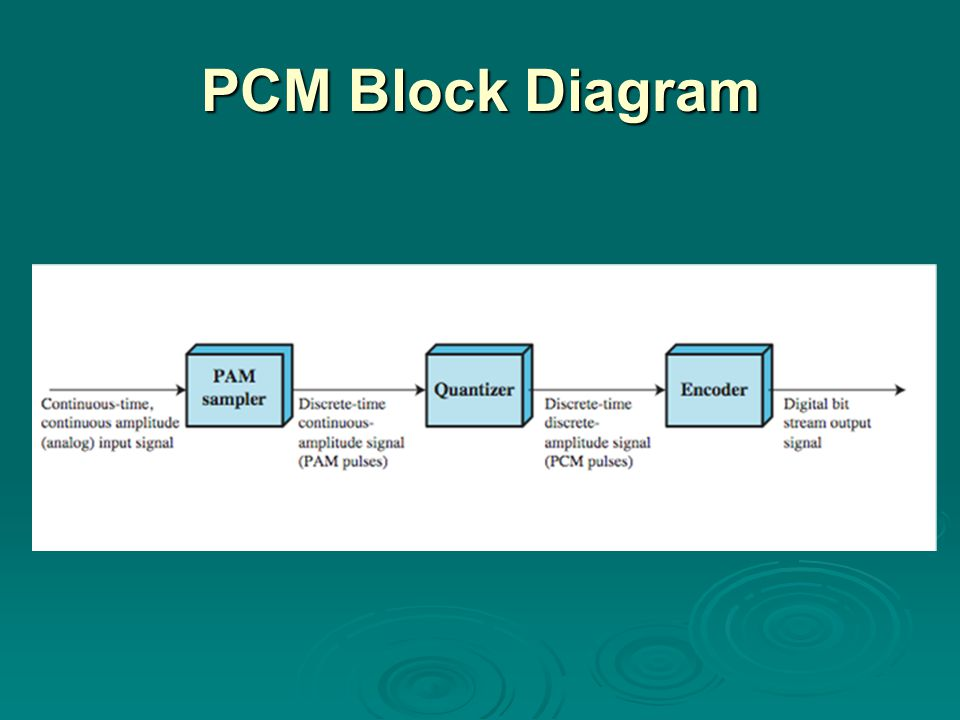 PCM Block Diagram