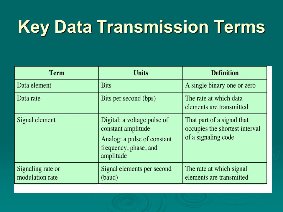 Key Data Transmission Terms
