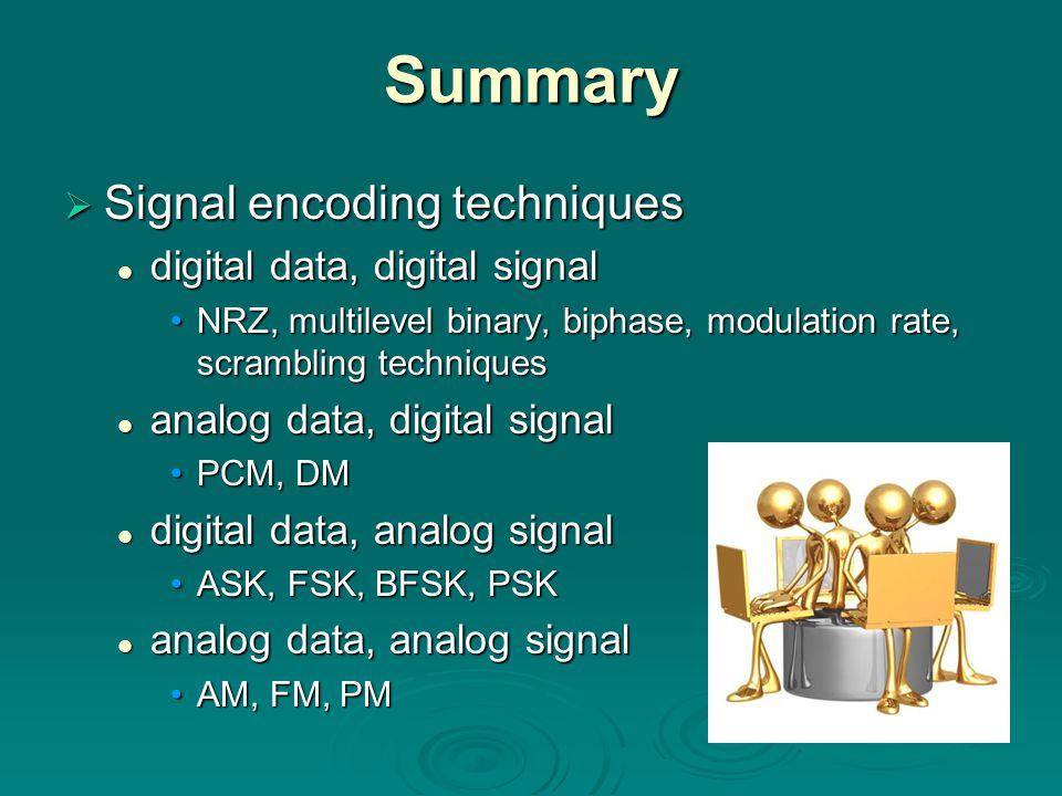 Summary Signal encoding techniques digital data, digital signal