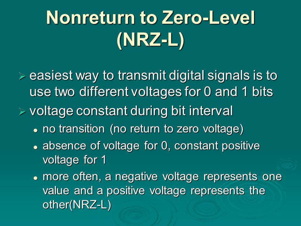 Nonreturn to Zero-Level (NRZ-L)