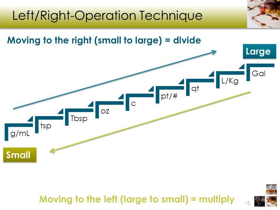 Left/Right-Operation Technique