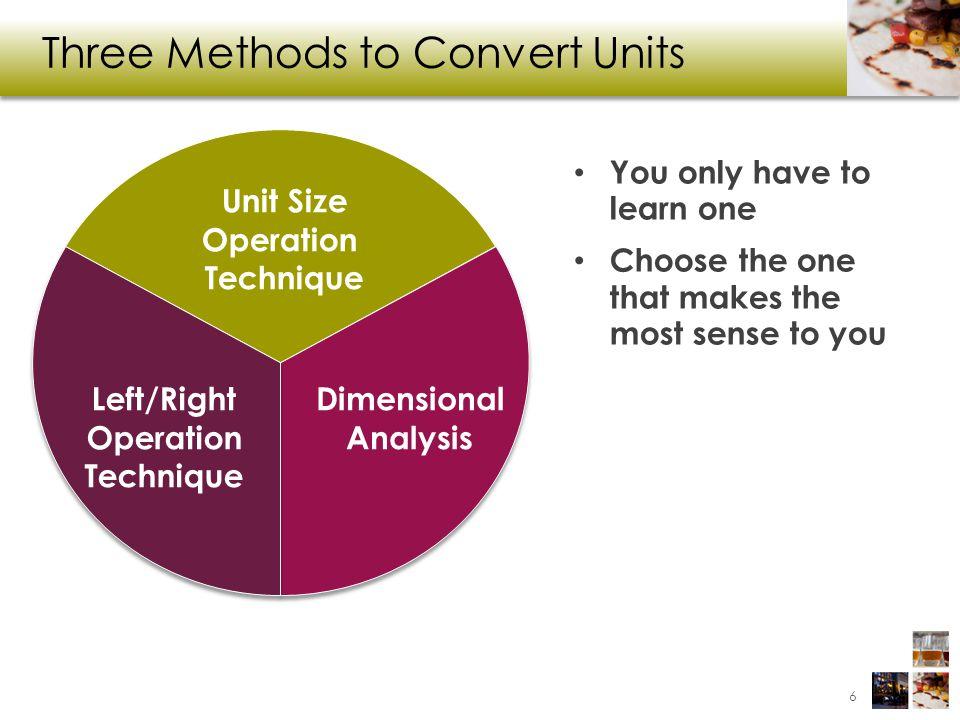 Three Methods to Convert Units