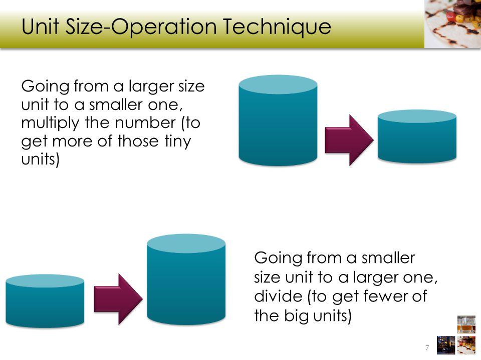Unit Size-Operation Technique