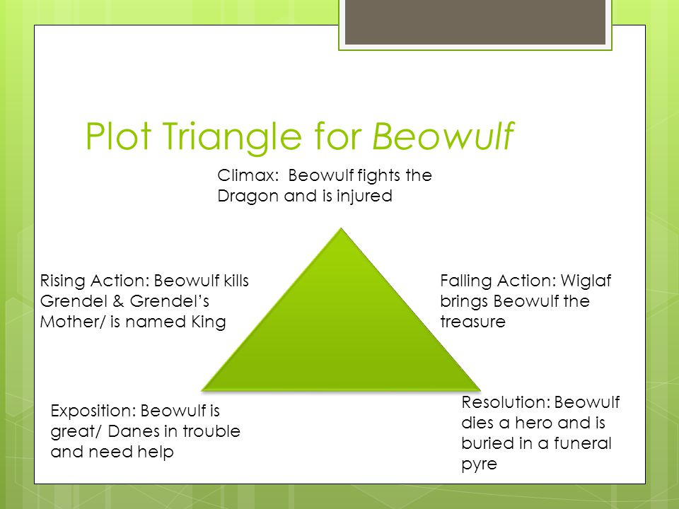 Plot Triangle for Beowulf