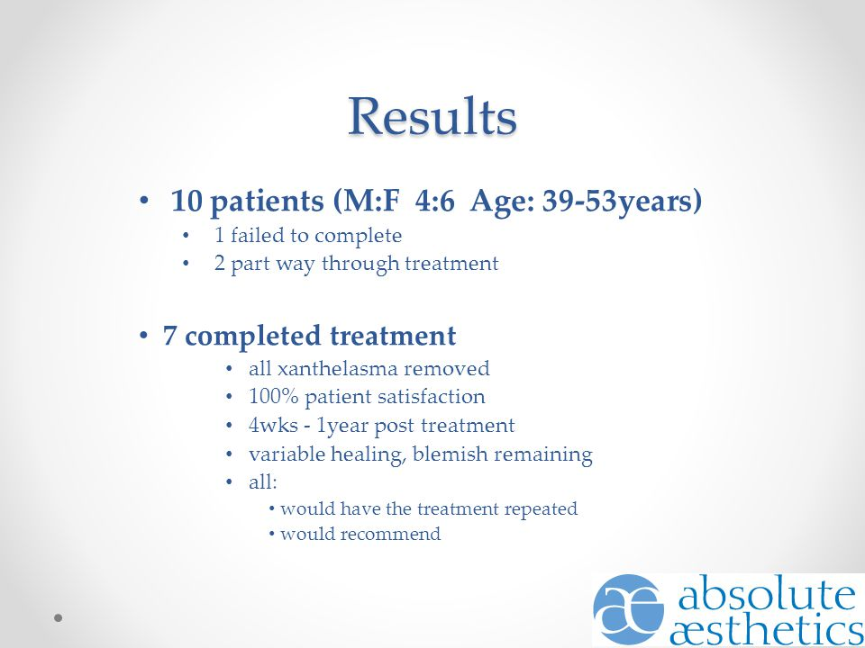 Results 10 patients (M:F 4:6 Age: 39-53years) 7 completed treatment