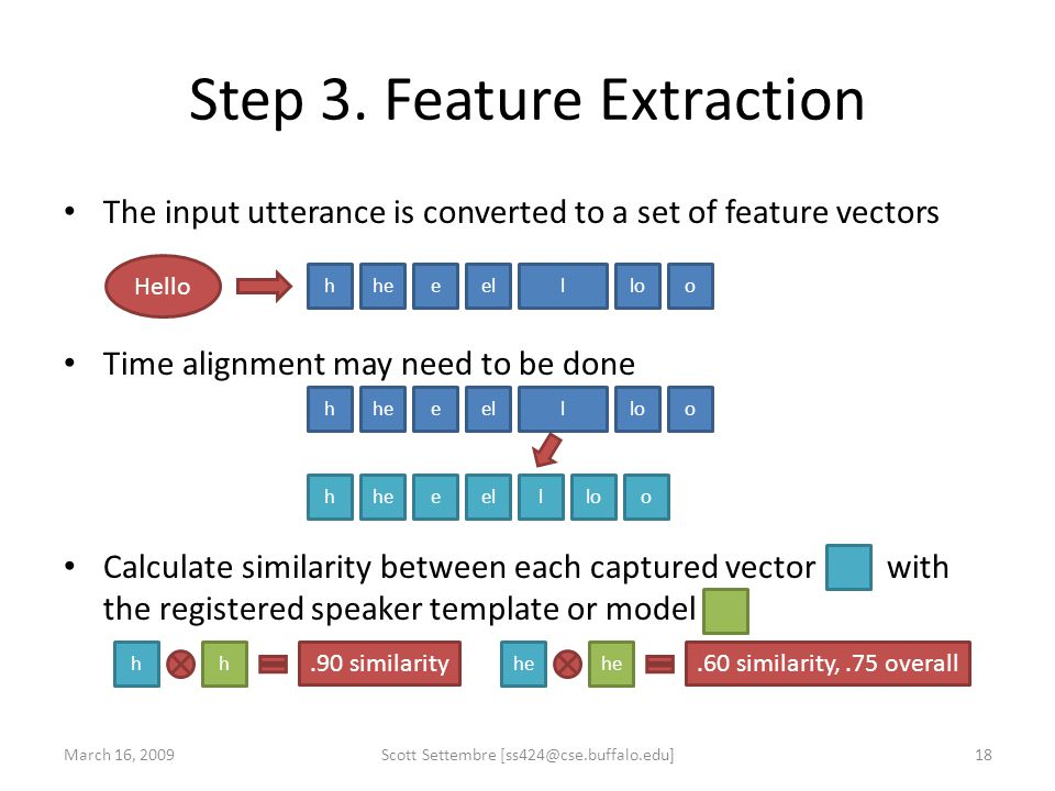 Step 3. Feature Extraction