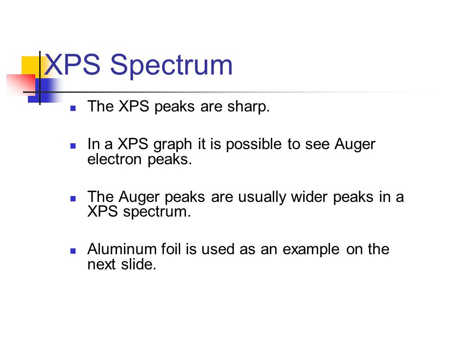 XPS Spectrum The XPS peaks are sharp.