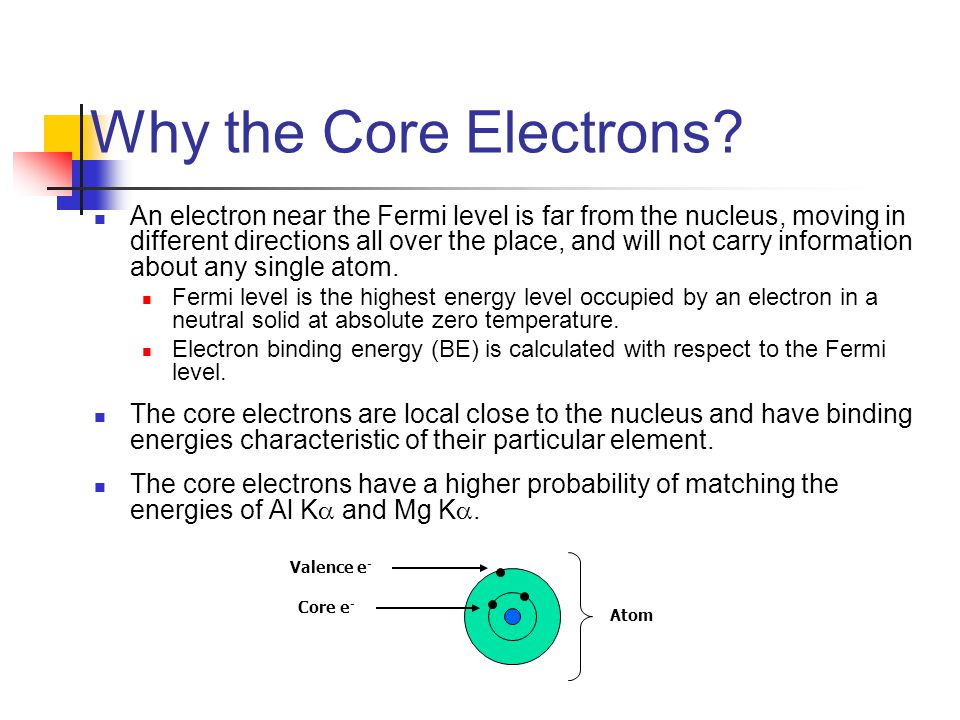 Why the Core Electrons