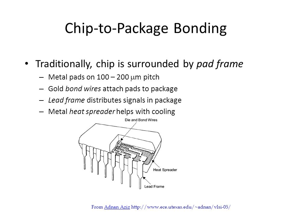 Chip-to-Package Bonding