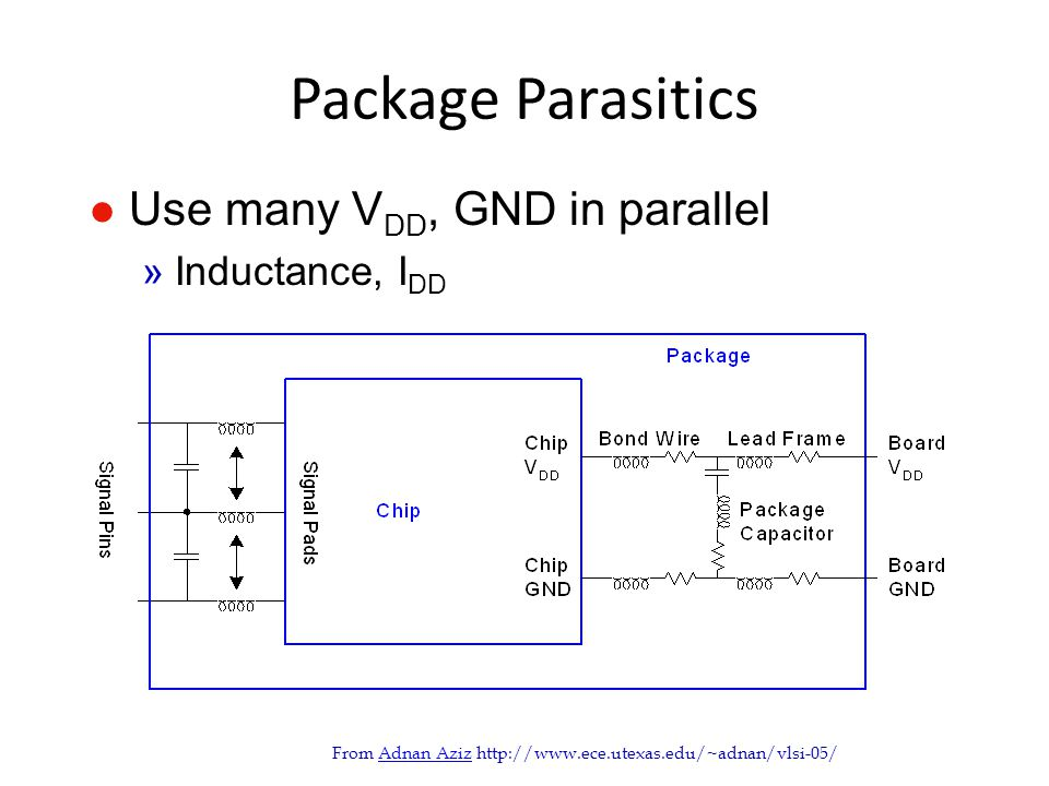 Package Parasitics Use many VDD, GND in parallel Inductance, IDD