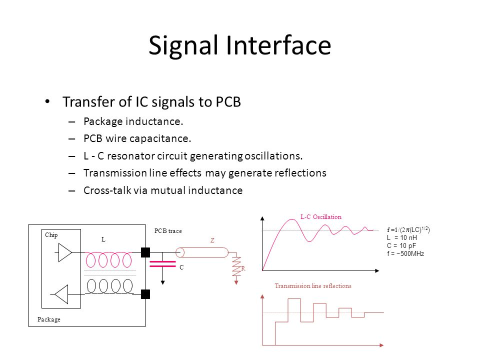 Signal Interface Transfer of IC signals to PCB Package inductance.