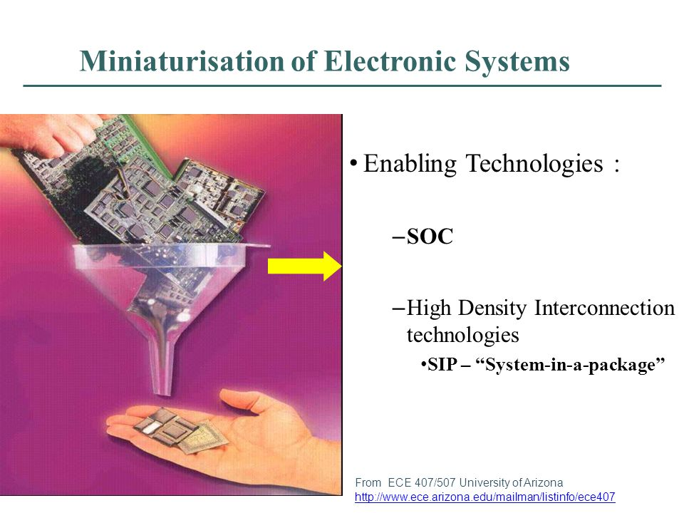 Miniaturisation of Electronic Systems