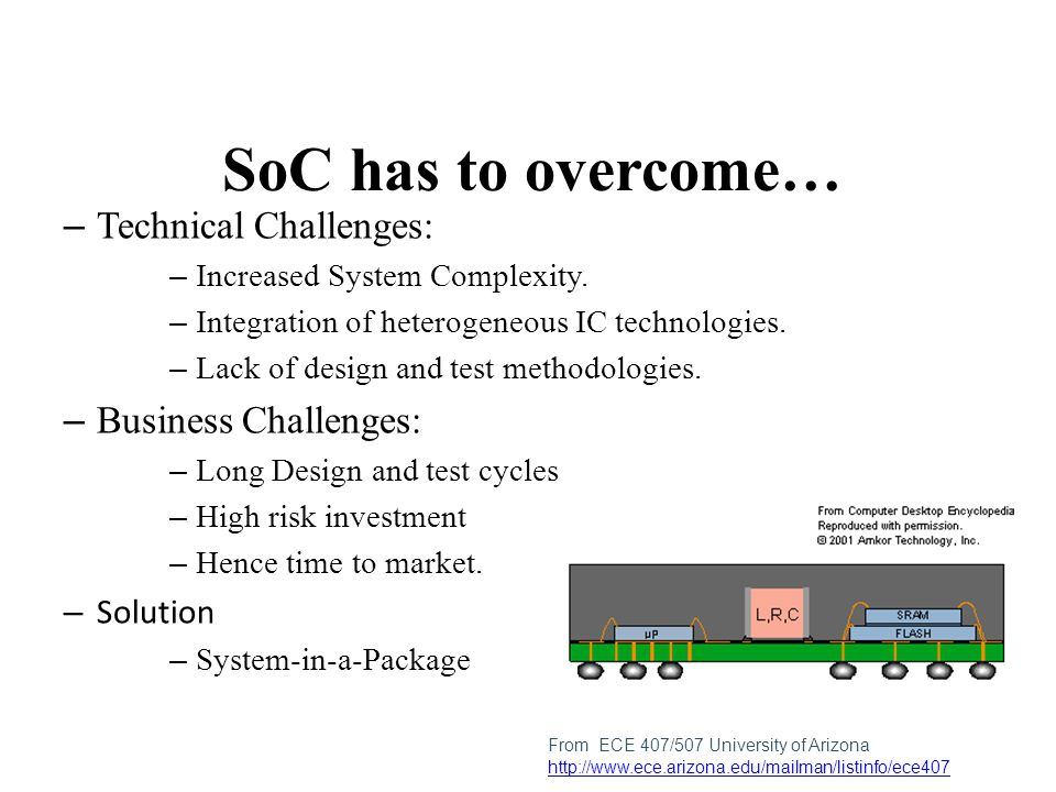 SoC has to overcome… Technical Challenges: Business Challenges: