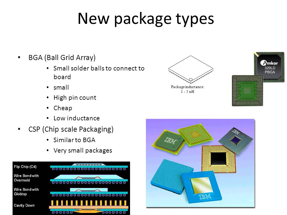 New package types BGA (Ball Grid Array) CSP (Chip scale Packaging)