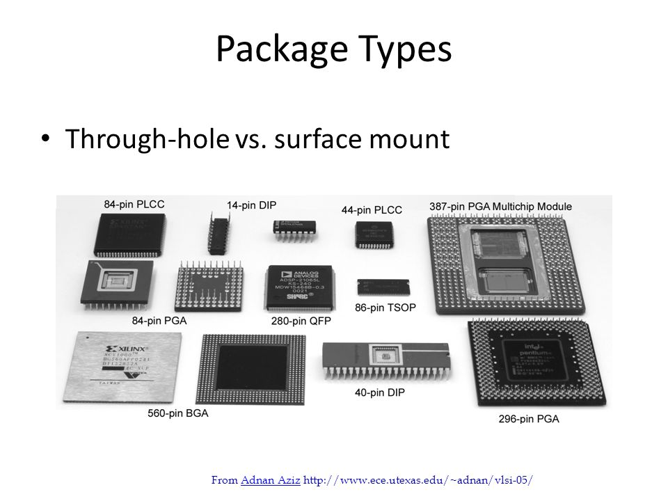 Package Types Through-hole vs. surface mount