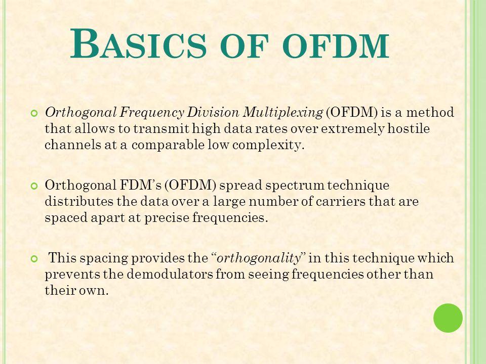 Basics of ofdm