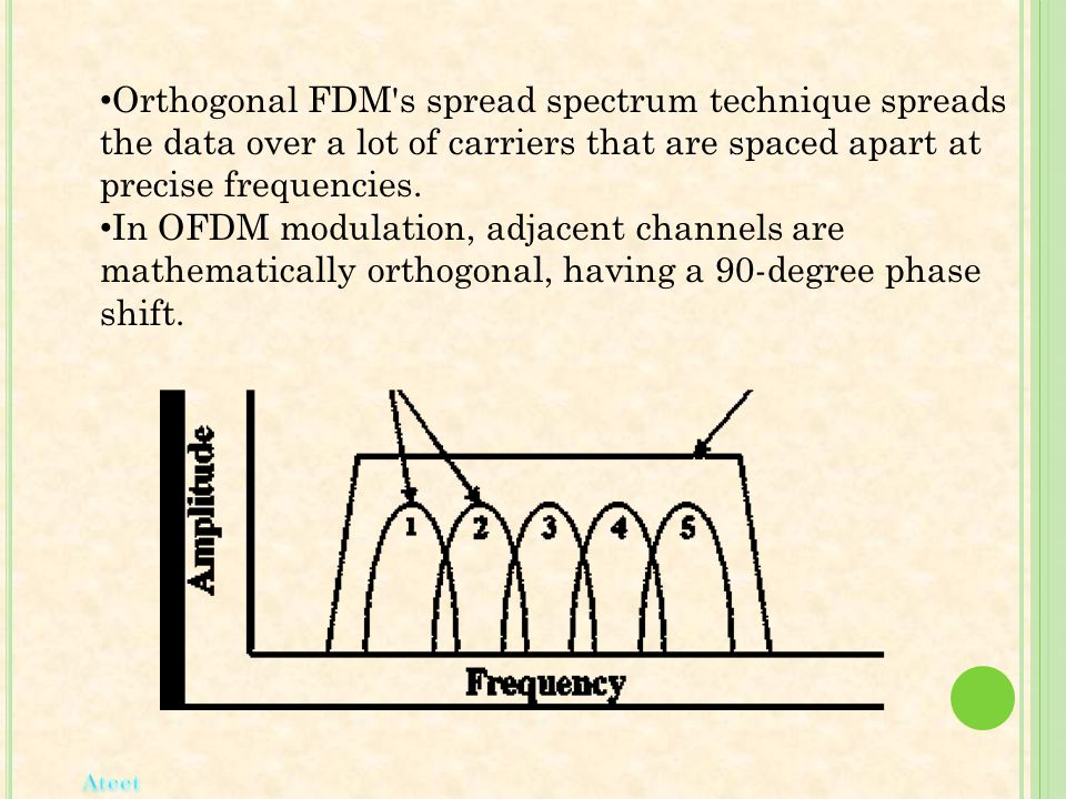Orthogonal FDM s spread spectrum technique spreads the data over a lot of carriers that are spaced apart at precise frequencies.