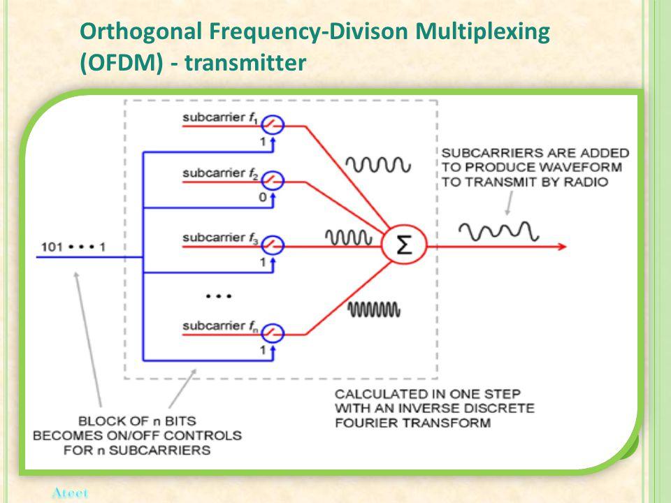Orthogonal Frequency-Divison Multiplexing (OFDM) - transmitter