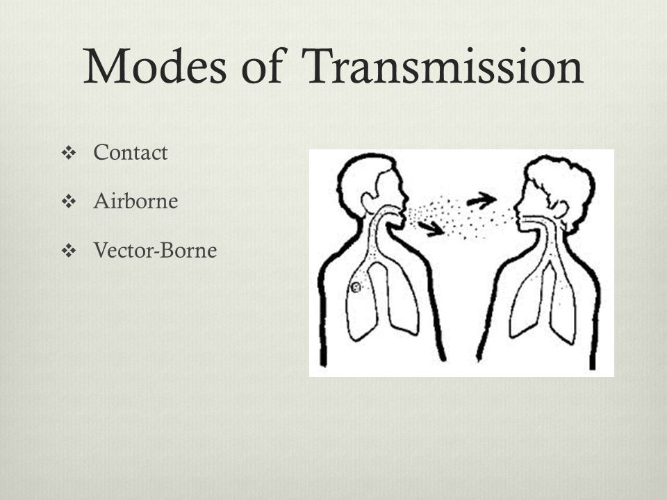 Modes of Transmission Contact Airborne Vector-Borne