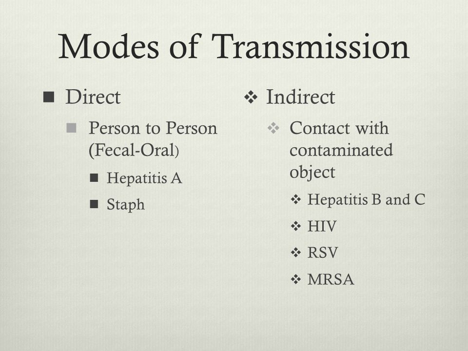 Modes of Transmission Direct Indirect Person to Person (Fecal-Oral)