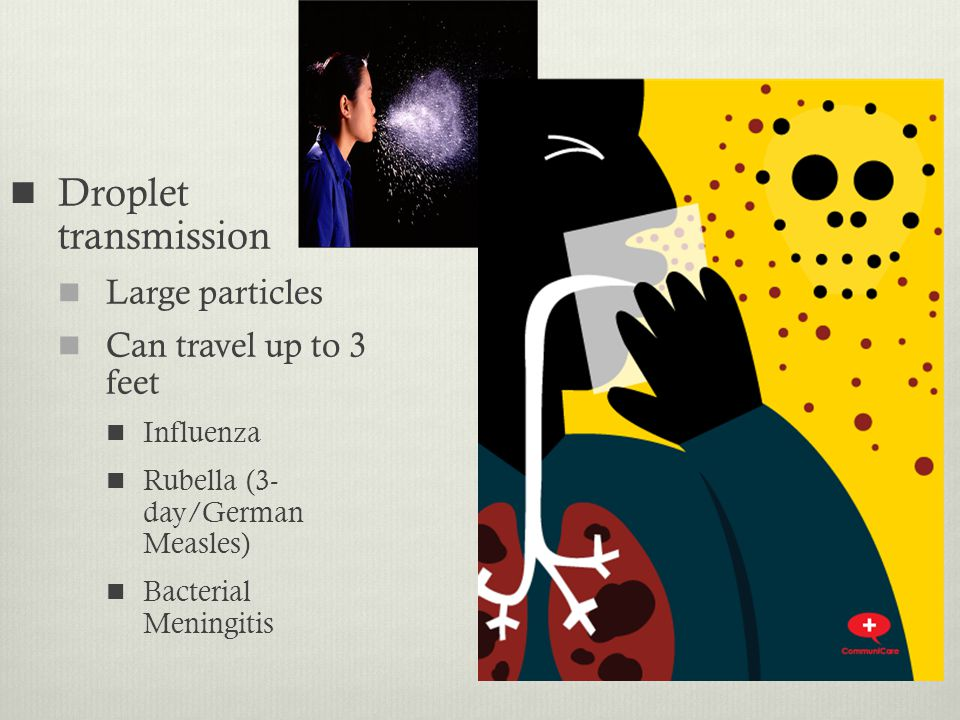 Droplet transmission Large particles Can travel up to 3 feet Influenza