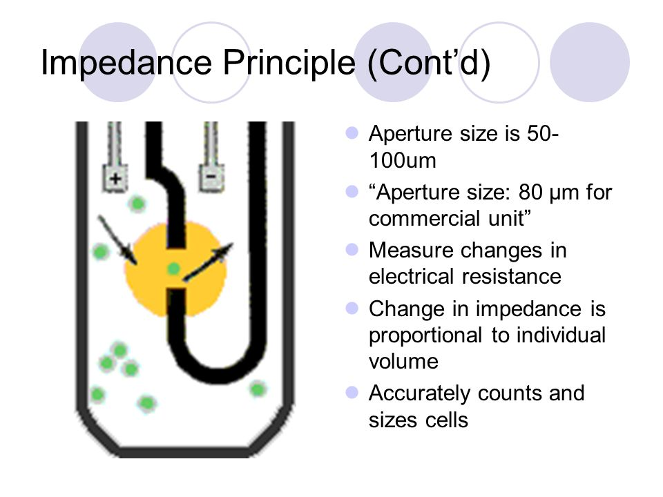 Impedance Principle (Cont'd)
