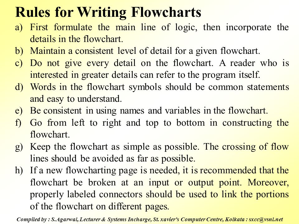 Rules for Writing Flowcharts