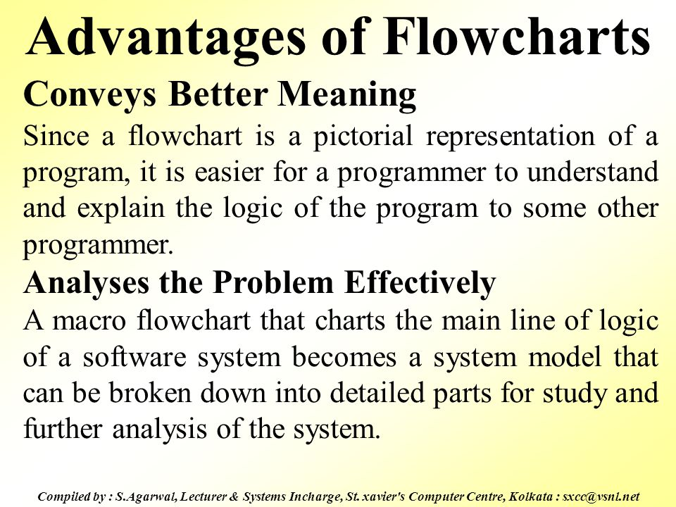 Advantages of Flowcharts