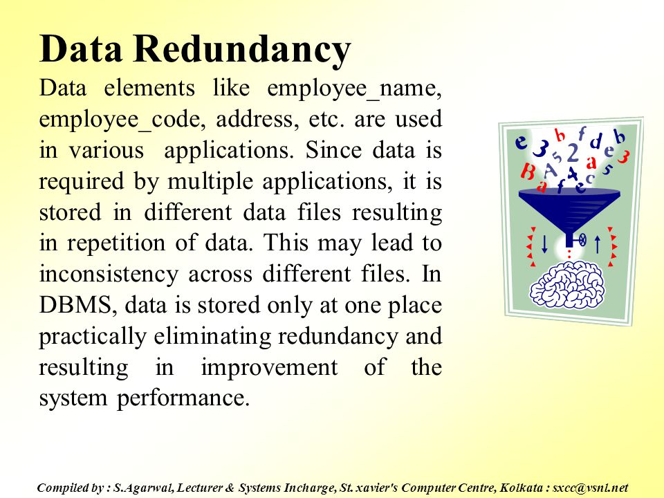 Data Redundancy