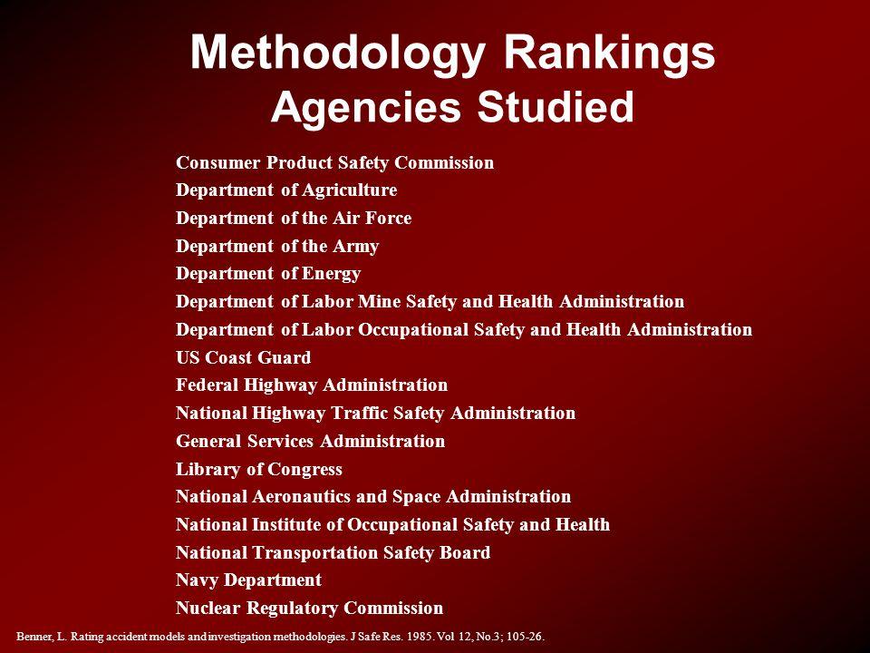 Methodology Rankings Agencies Studied