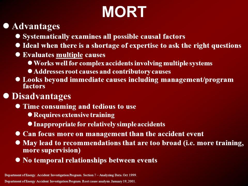 MORT Advantages Disadvantages