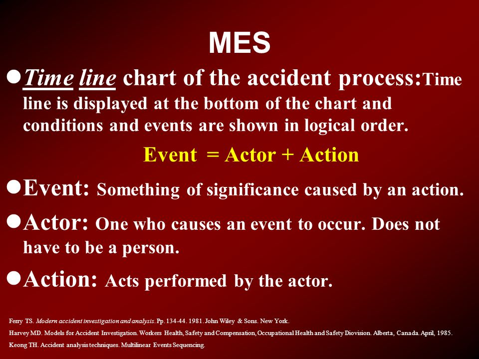MES Time line chart of the accident process:Time line is displayed at the bottom of the chart and conditions and events are shown in logical order.