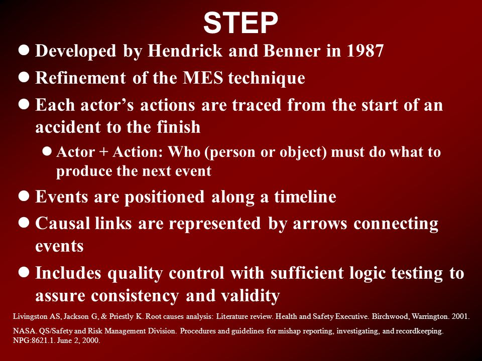 STEP Developed by Hendrick and Benner in 1987