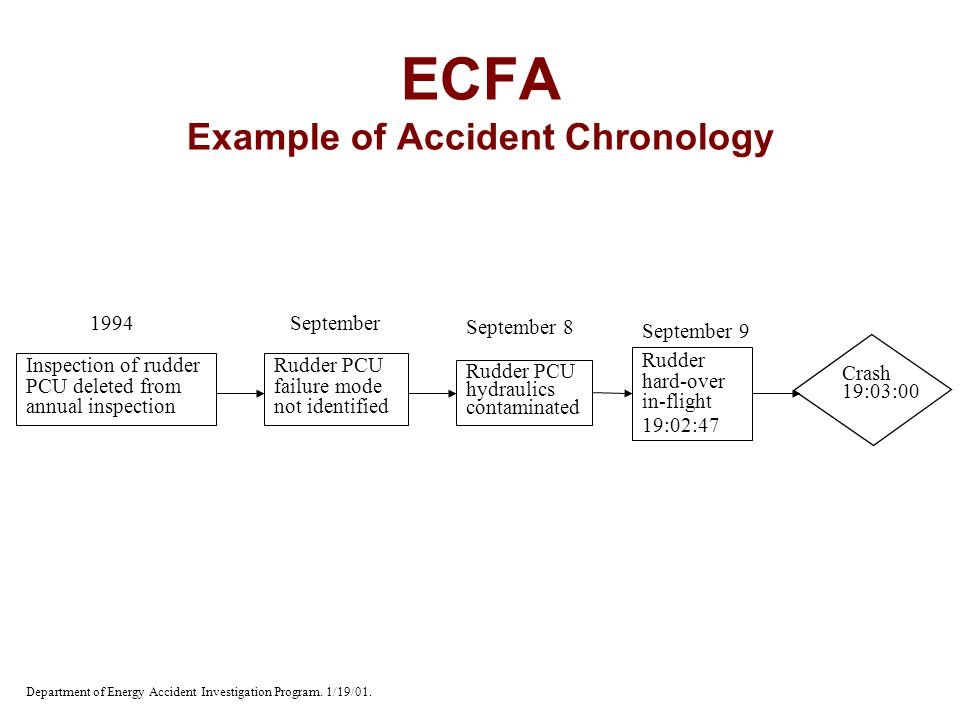 ECFA Example of Accident Chronology