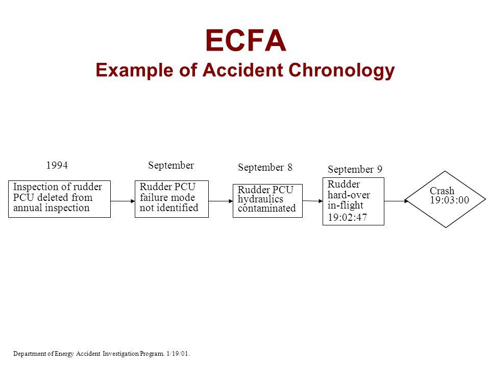 ECFA Example of Accident Chronology