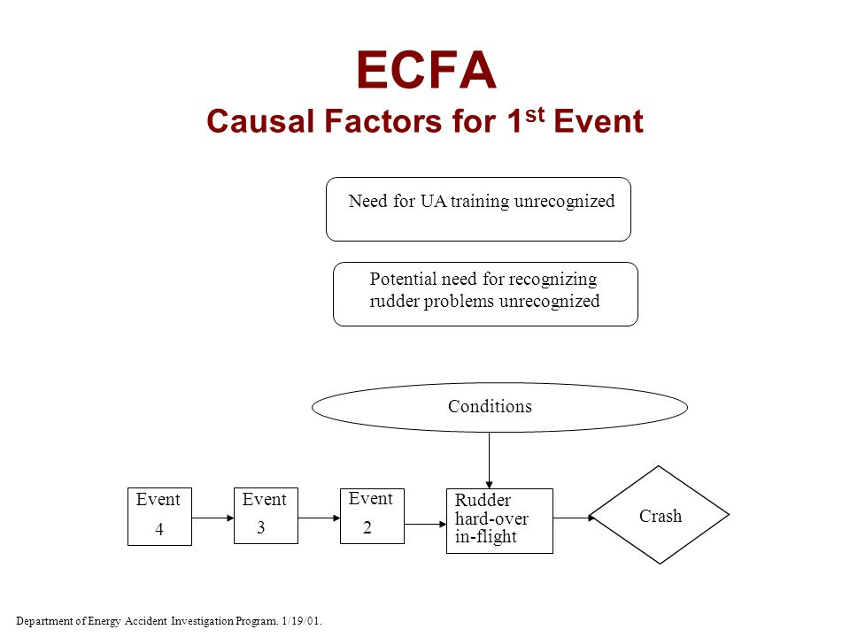 ECFA Causal Factors for 1st Event