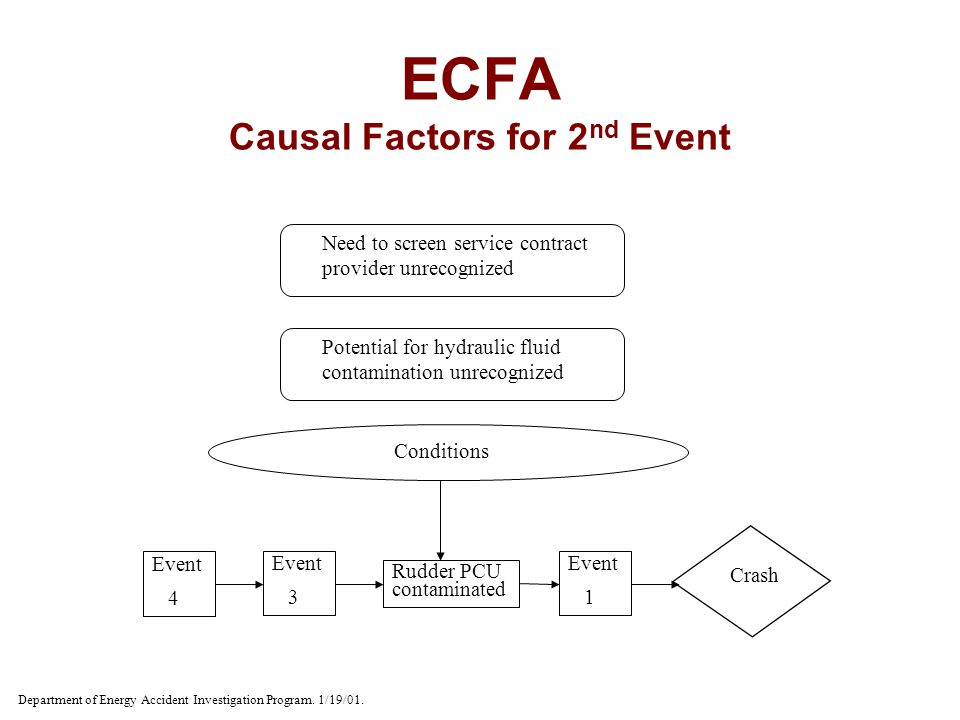 ECFA Causal Factors for 2nd Event