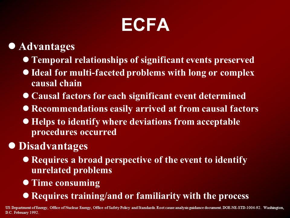 ECFA Advantages Disadvantages