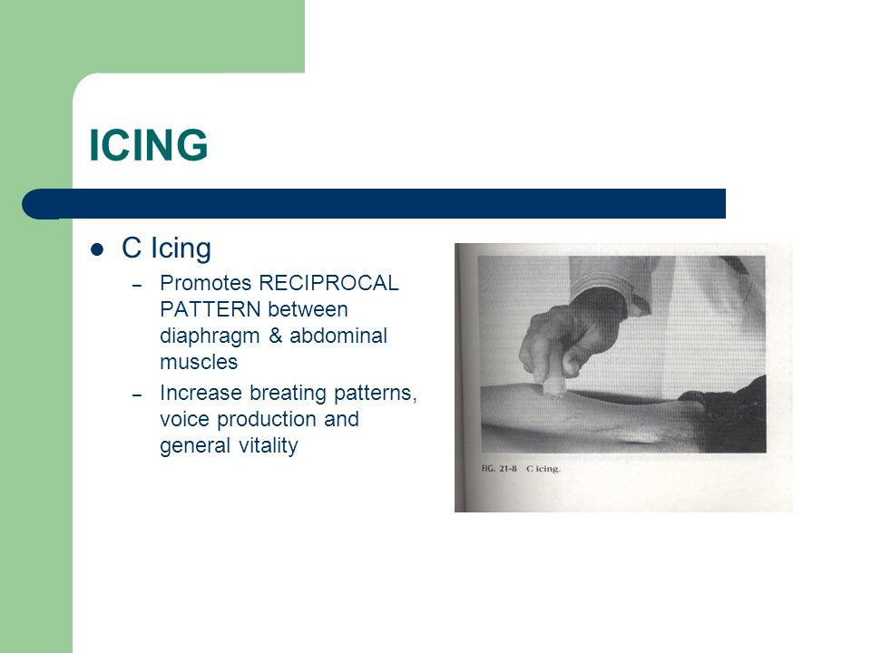ICING C Icing. Promotes RECIPROCAL PATTERN between diaphragm & abdominal muscles.