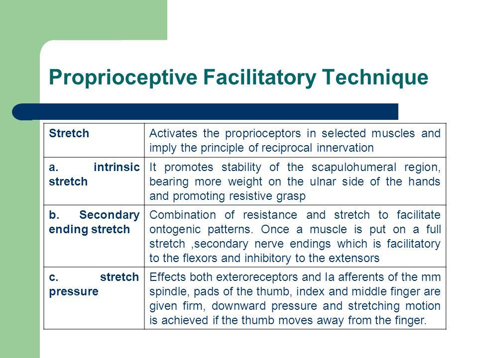 Proprioceptive Facilitatory Technique