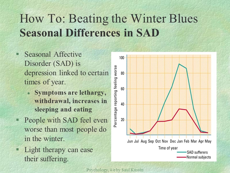 How To: Beating the Winter Blues Seasonal Differences in SAD