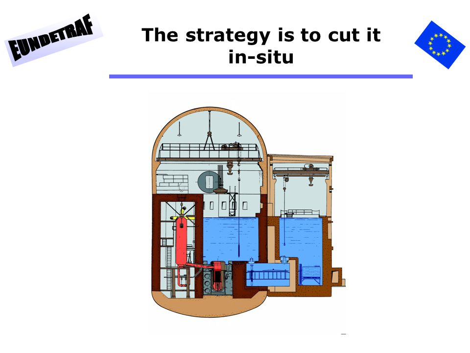 The strategy is to cut it in-situ