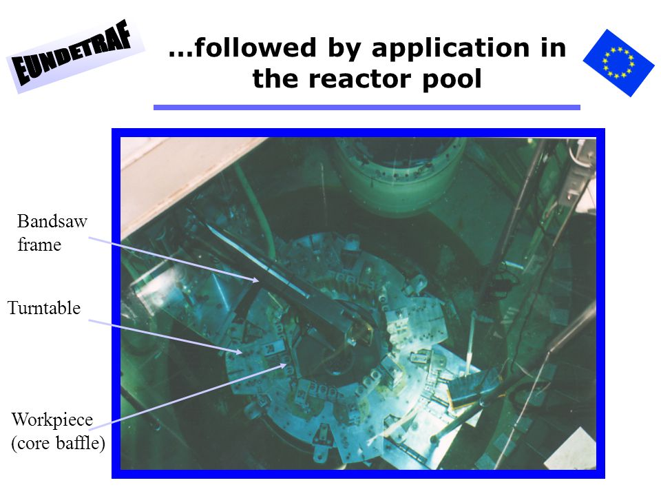 …followed by application in the reactor pool