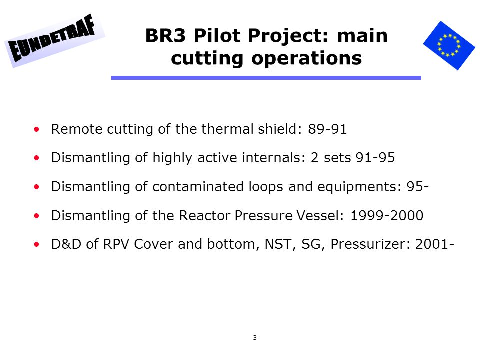 BR3 Pilot Project: main cutting operations