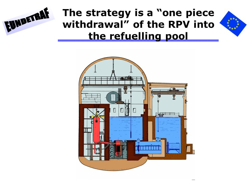 The strategy is a one piece withdrawal of the RPV into the refuelling pool