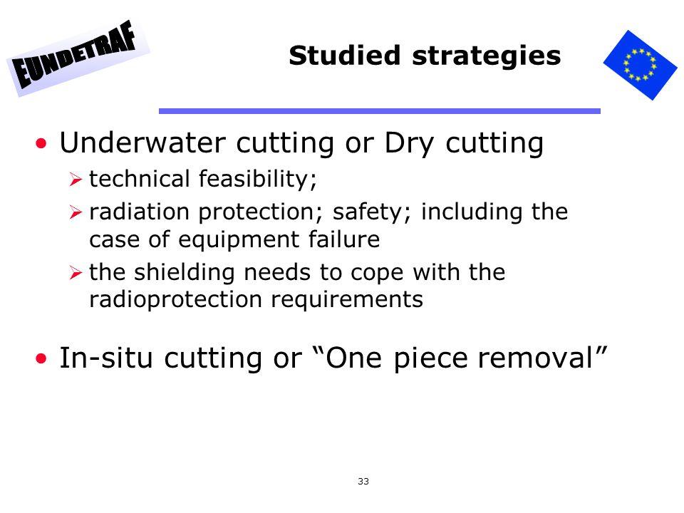 Underwater cutting or Dry cutting