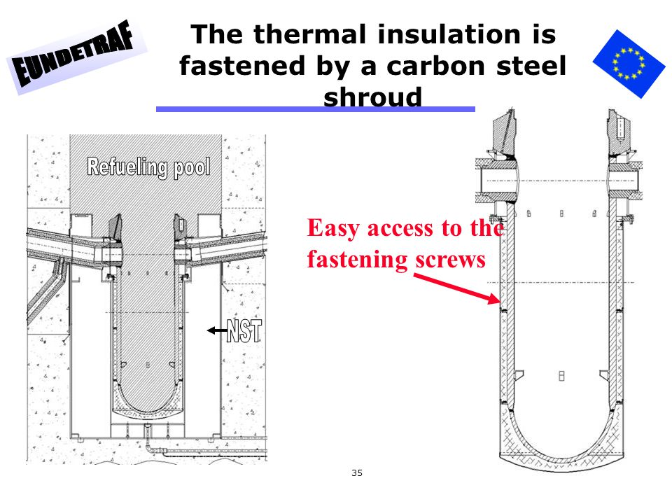 The thermal insulation is fastened by a carbon steel shroud
