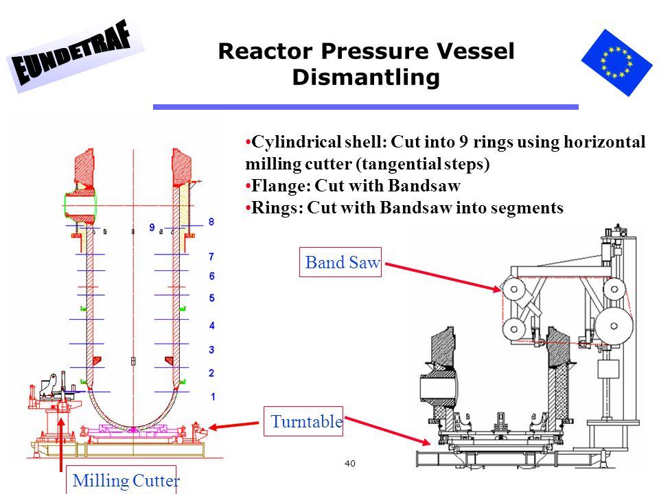 Reactor Pressure Vessel Dismantling