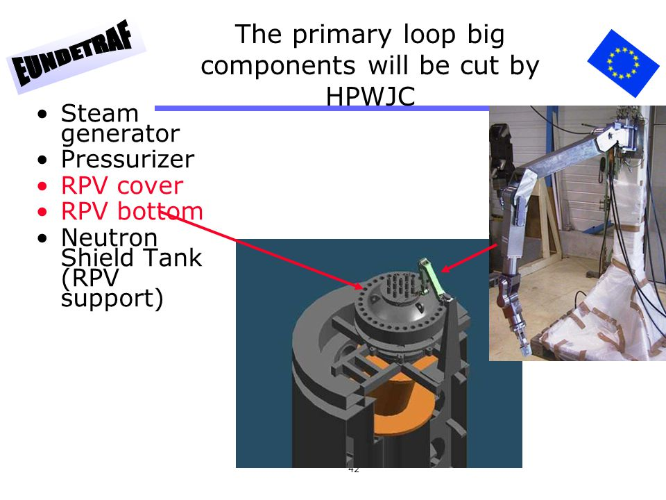 The primary loop big components will be cut by HPWJC